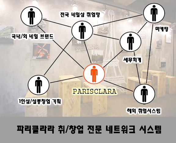 네트워크.jpg